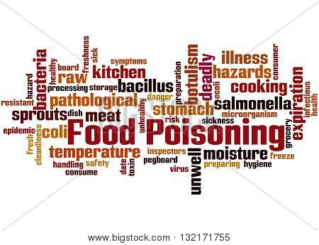 Food Poisoning, Word Cloud Concept 9
