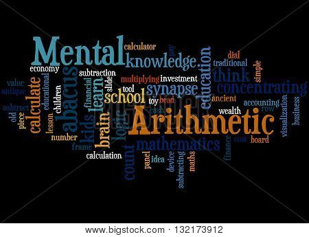 Mental Arithmetic, Word Cloud Concept 6