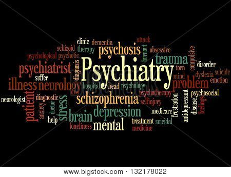 Psychiatry, Word Cloud Concept 6