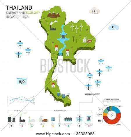 Energy industry and ecology of Thailand vector map with power stations infographic.