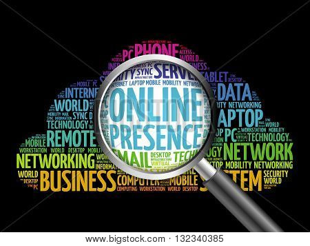 Online Presence Word Cloud