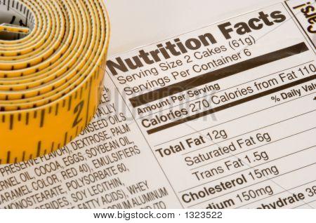 Maßband neben Ernährung Fakten