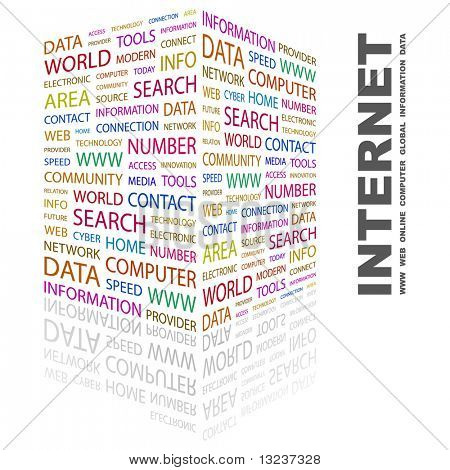 INTERNET. Word collage on white background. Illustration with different association terms.