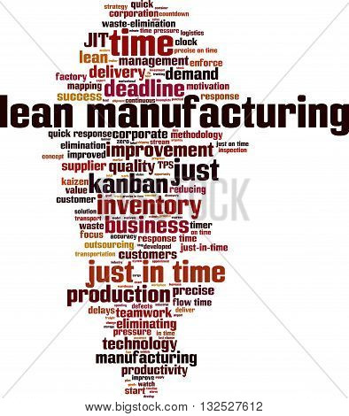 Lean manufacturing word cloud concept. Vector illustration