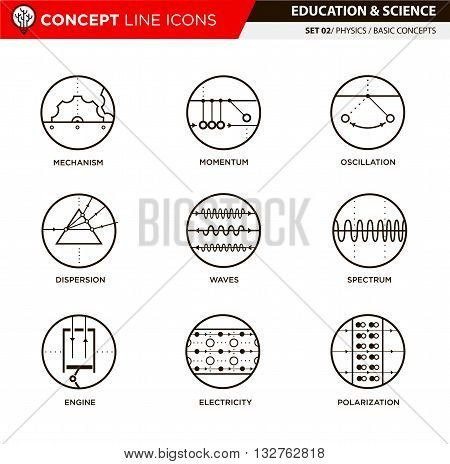Physics basic concepts line icons in white isolated background used for school and university education and document decoration, create by vector