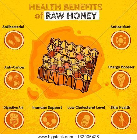 Health benefits of honey. Nutritional and medicinal value. Hand drawn image in yellow, orange and brown colors. Vector illustration in unique style on a textured background. Healthy nutrition concept