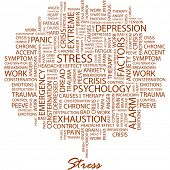 STRESS. Word collage on white background. Illustration with different association terms. poster