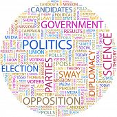 POLITICS. Word collage on white background. Illustration with different association terms. poster