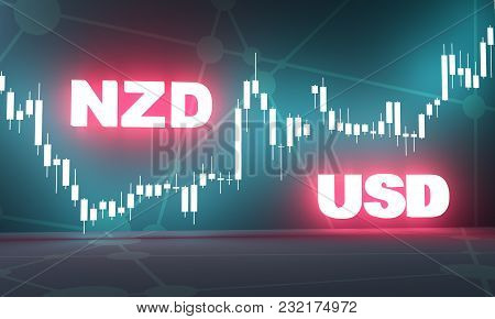 Forex Candlestick Pattern. Trading Chart Concept. Financial Market Chart. Currency Pair. Acronym Nzd