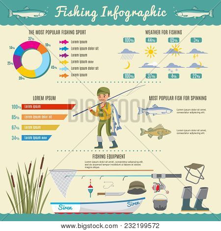 Colorful Fishing Infographic Concept With Popular Fishes For Catching Fisherman Tools And Equipment