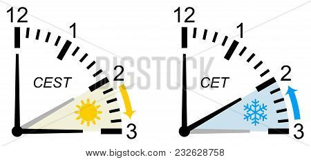 Time Change In Europe In March From Summer Time To Winter / Normal Time And Backwards In October Wit