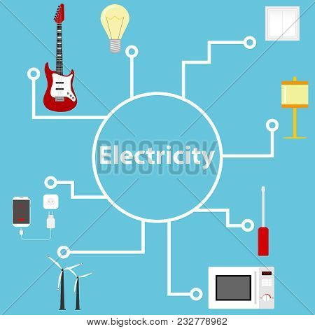 Electrical Composition With Electrification Elements. Connecting Electrical Appliances. Electricity