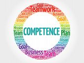 COMPETENCE word cloud collage, business concept background poster