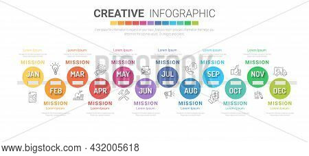Timeline Presentation For 12 Months, Presentation Business Can Be Used For Business Concept With 12