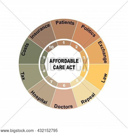 Diagram Concept With Affordable Care Act Text And Keywords. Eps 10 Isolated On White Background