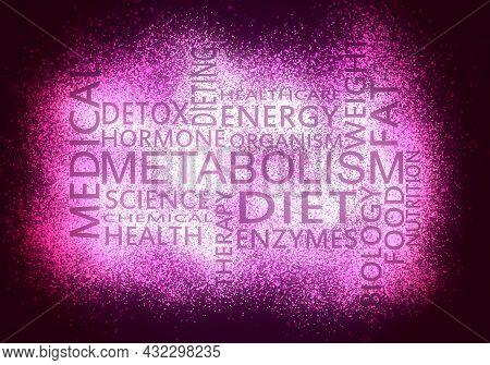 Words Cloud Of Metabolism In Glowing Dust.