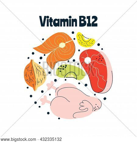 Vitamin B12 Main Food Sources Eggs, Milk, Fish. Vector Illustration In A Hand-drawn Style. Perfect F