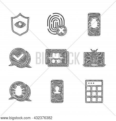 Set Browser Incognito Window, Mobile And Face Recognition, Password Protection, System Bug Monitor,