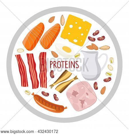 Round Sign With Protein Food. Food Macronutrients. High Proteins Food For Healthy Daily Diet Isolate