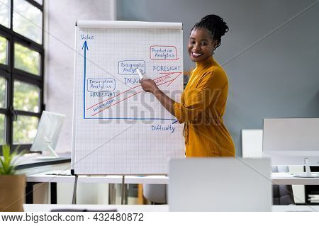 African Woman Training Elearning Course On Laptop