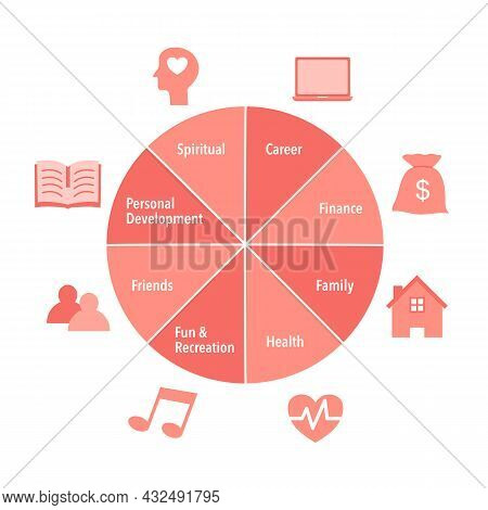 Wheel Of Life. Coaching Tool In Diagram With Icon. Life Coaching, Life Balance Concept Vector Illust