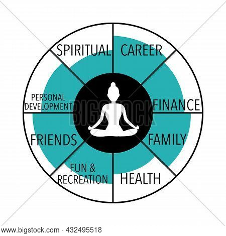 Human Sitting In Yoga Lotus Pose. Meditation In The Center Of The Wheel Of Life. Coaching Tool In Di