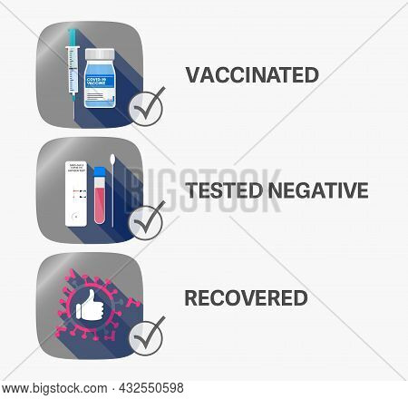 Admittance For Vaccinated, Recovered And People Tested Negative For Covid-19, Vector Illustration Si