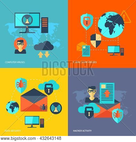 Network Security Design Concept Set With Computer Viruses E-mail Spam Hacker Activity Flat Icons Iso