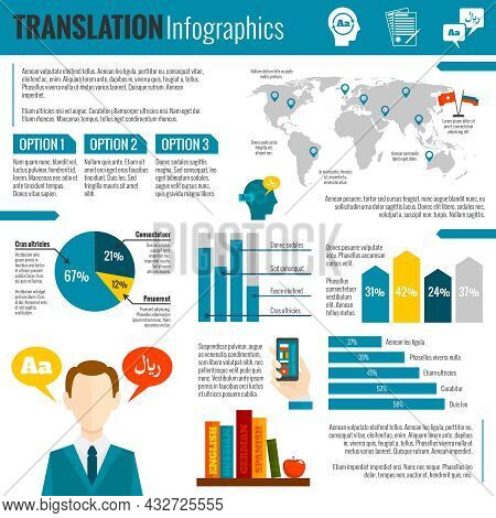 Translation Foreign Language Interpreting Worldwide Electronic Dictionaries Options Preferences Diag