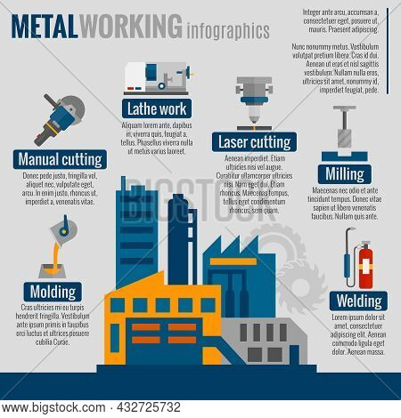 Metalworking Steelmaking Plant Technological Process Of Molding Milling Cutting Welding Infografics