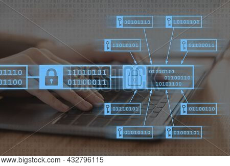 Hands Of European Lady Typing On Laptop. Digital Software Technology Development, Data Transfer And