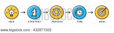 Business Strategy. Step-by-step Plan For Business. Idea, Strategy, Process, Time And Goal. Vector Il