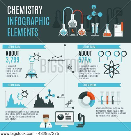 Chemistry Infographics Set With Laboratory Research Science Elements And Charts Vector Illustration