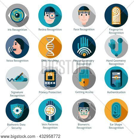 Biometric Authentication Icons Set With Iris Retina Face And Fingerprint Recognition Symbols Isolate