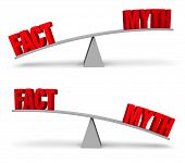 "Set of two images. In each a red ""FACT"" and ""MYTH"" sit on opposite ends of a gray balance board. In one image ""FACT"" outweighs ""MYTH"" in the other ""MYTH"" outweighs ""FACT"". Isolated on white. poster"