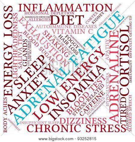 Adrenal Fatigue Word Cloud
