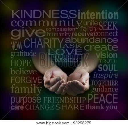 Loving Charitable Word Cloud