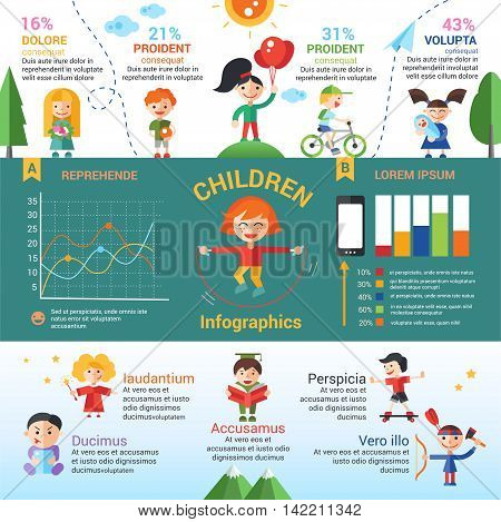 Children activity poster tempalte of modern vector flat design icons and infographics elements