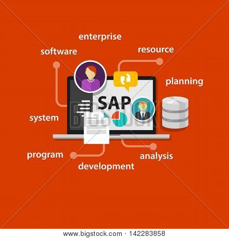 SAP system software enterprise resource planning vector