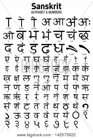 Sanskrit - Alphabet & Numbers on white background