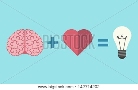 Brain heart and light bulb equation. Intelligence creative idea and insight concept. Flat design. Vector illustration. EPS 8 no transparency