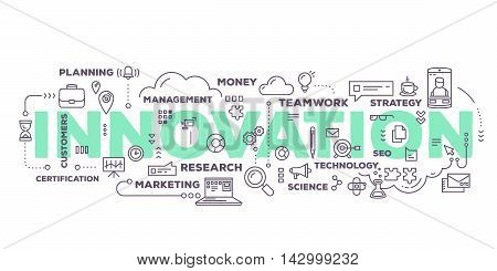 Vector creative illustration of innovation word lettering typography with line icons and tag cloud on white background. Business innovation technology concept. Thin line art style design for innovation technology theme