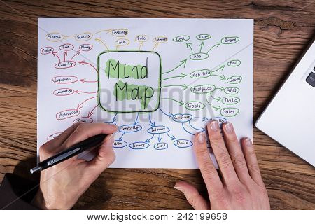 Businessperson Drawing Mind Map