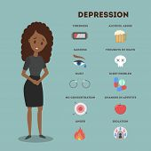 Symptoms of depression. Tiredness and guilt, alcohol addiction and anger. poster