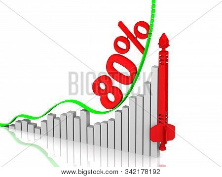 Growth Of Eighty Percentages. Graph Of Rapid Growth With Red Inscription 80% (eighty Percentages) An