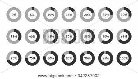 Chart Pie With 0 5 10 15 20 25 30 35 40 45 50 55 60 65 70 75 80 85 90 95 100 Percent. Percentage Cir