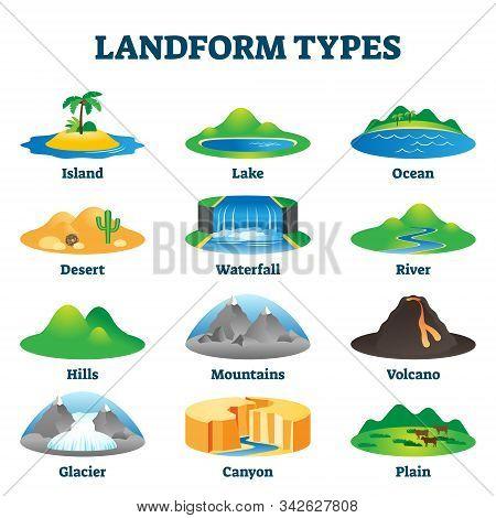 Landform Types Vector Illustration. Labeled Geological Educational Scheme. Ground Surface Diversity