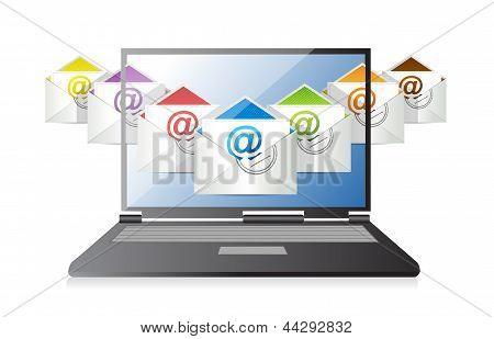Online Inbox Emails Technology