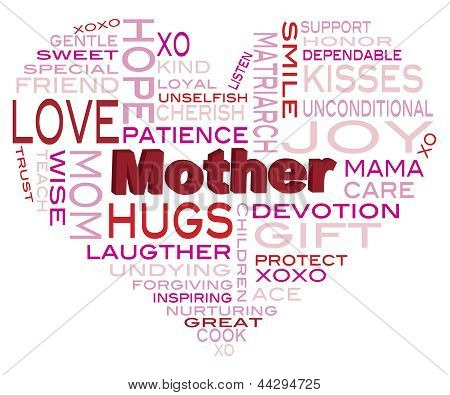 Happy Mothers Day Word Cloud Illustration