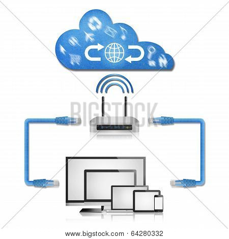 Isolated Paper Cut Of Network Diagram In Home From Computer With Wifi Router To Cloud Server For Use
